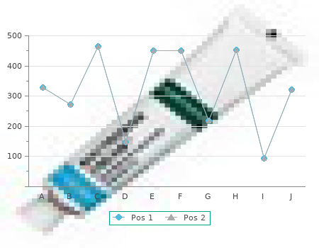 lasix injection price in pakistan